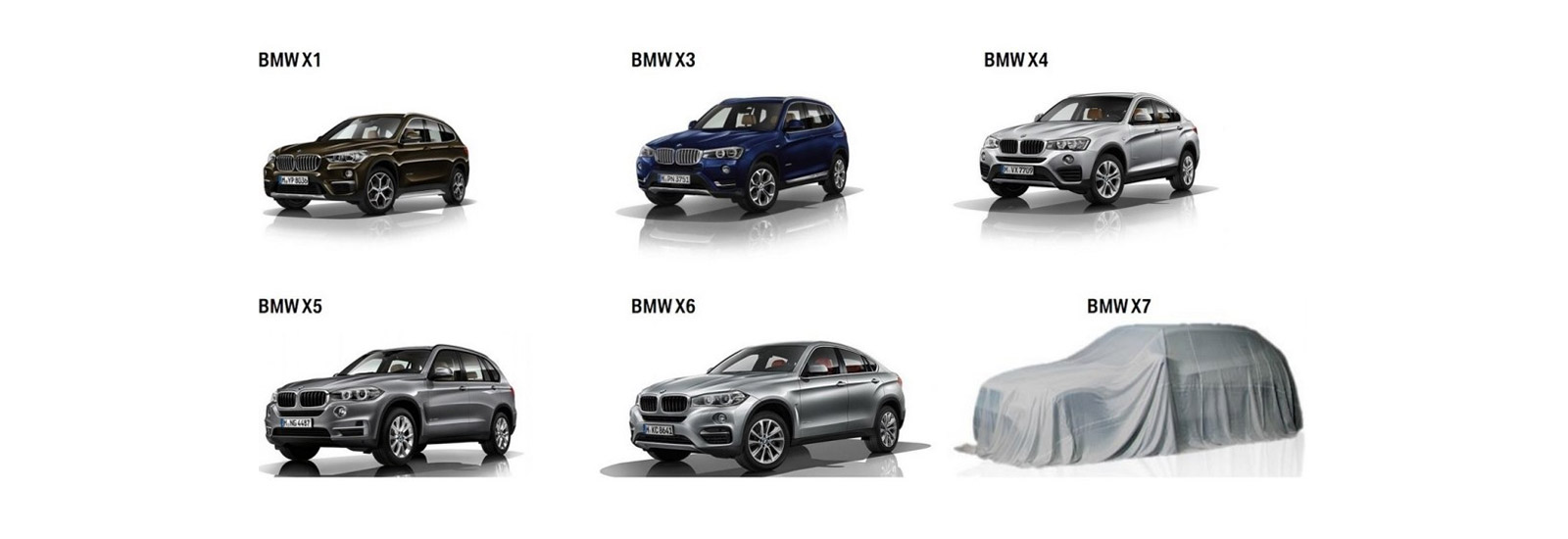 2018 bmw large suv. delighful suv the x7 will sit at the top of brandu0027s suv lineup inside 2018 bmw large suv