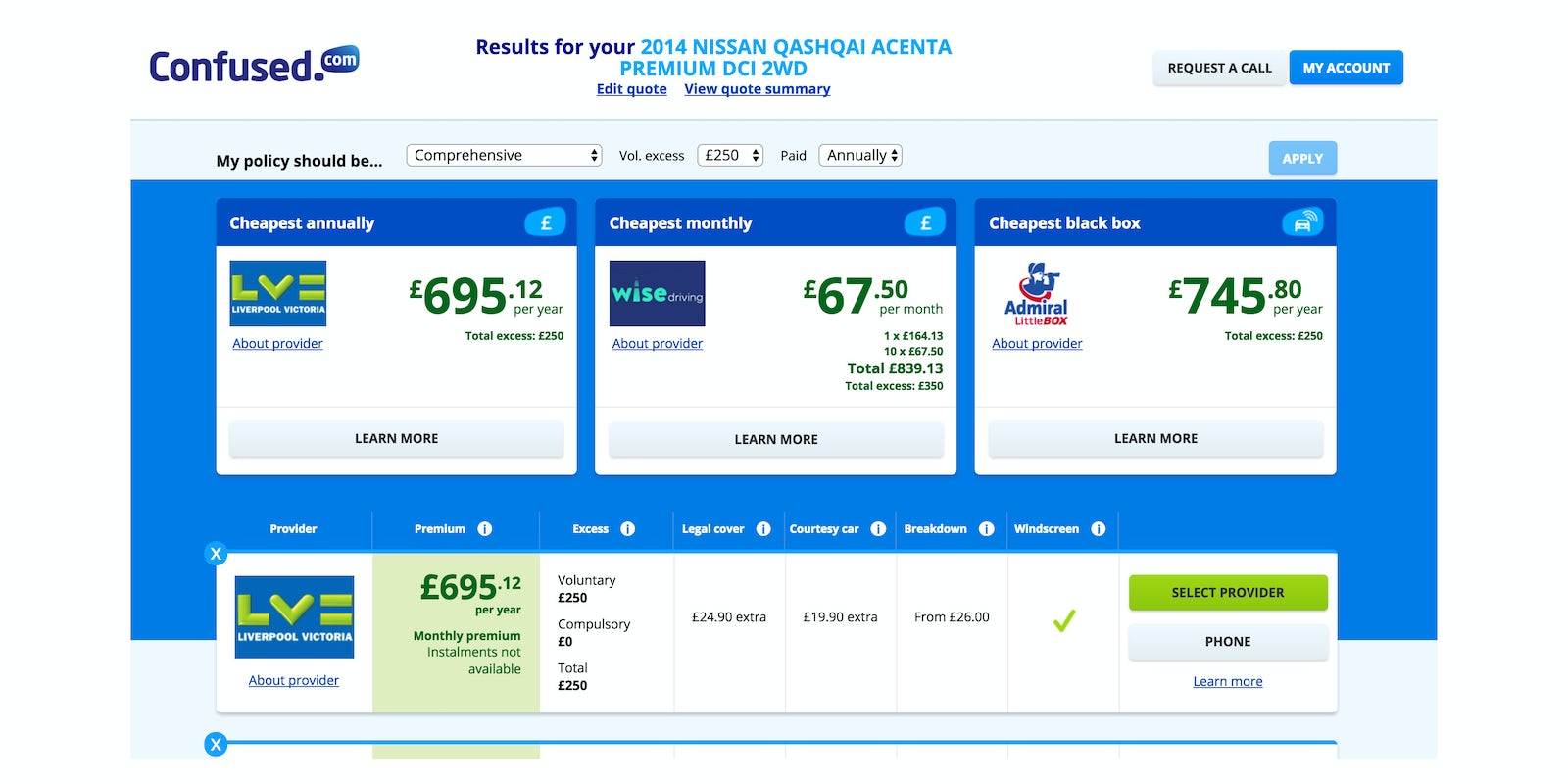 Car Insurance Comparison Websites Uk