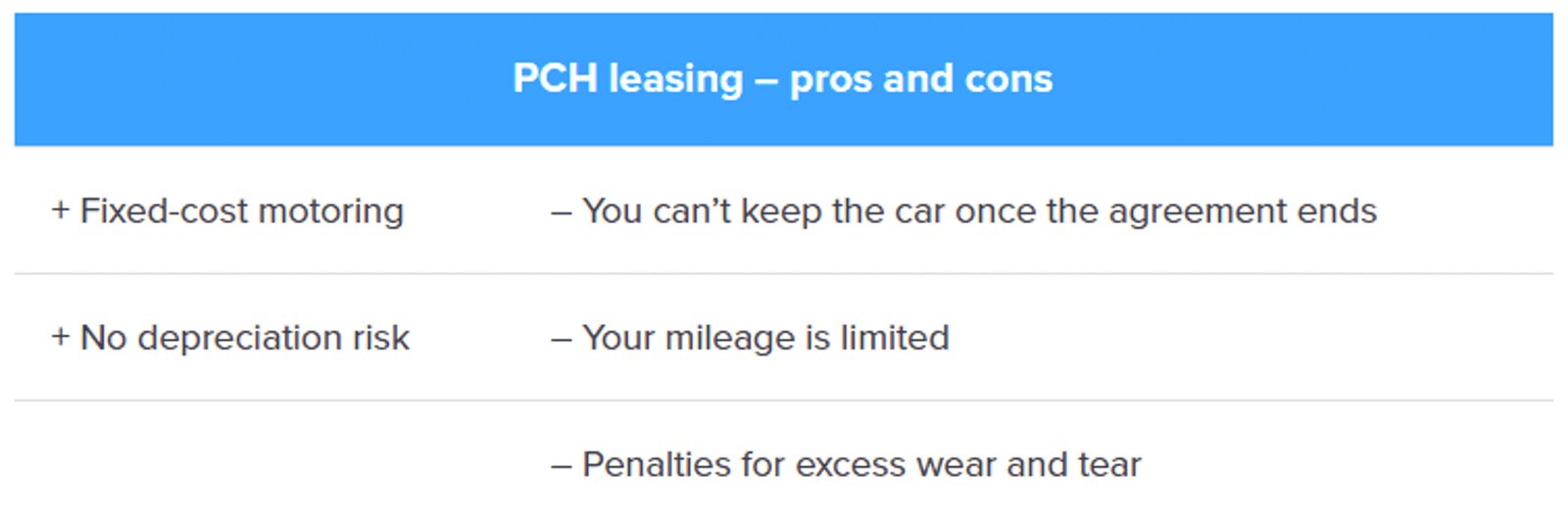 Should You Lease Or Buy Your Next Car Carwow